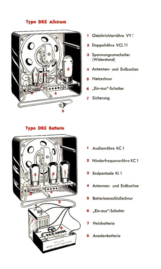 Bedienungsanleitung DKE 38 Seite 2